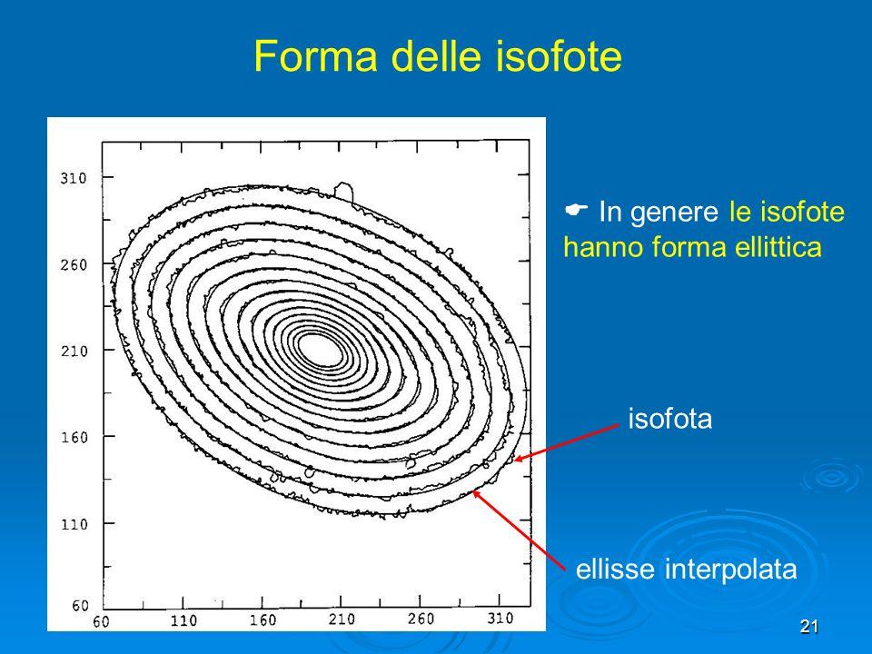 21 In genere le isofote hanno forma ellittica isofota ellisse interpolata Forma delle isofote