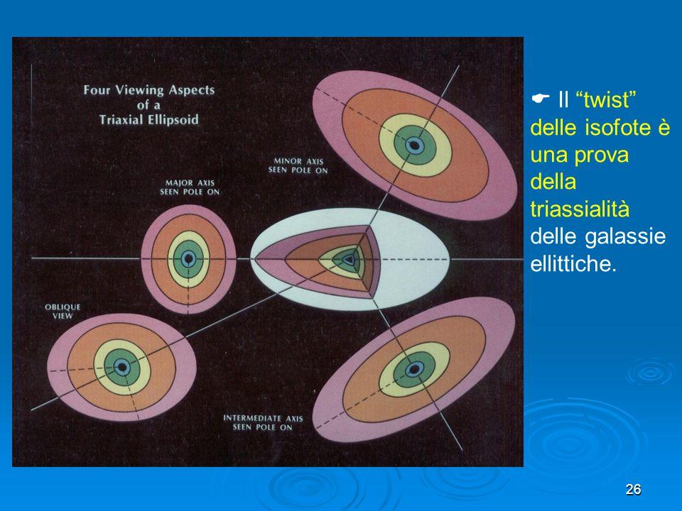 26 Il twist delle isofote è una prova della triassialità delle galassie ellittiche.