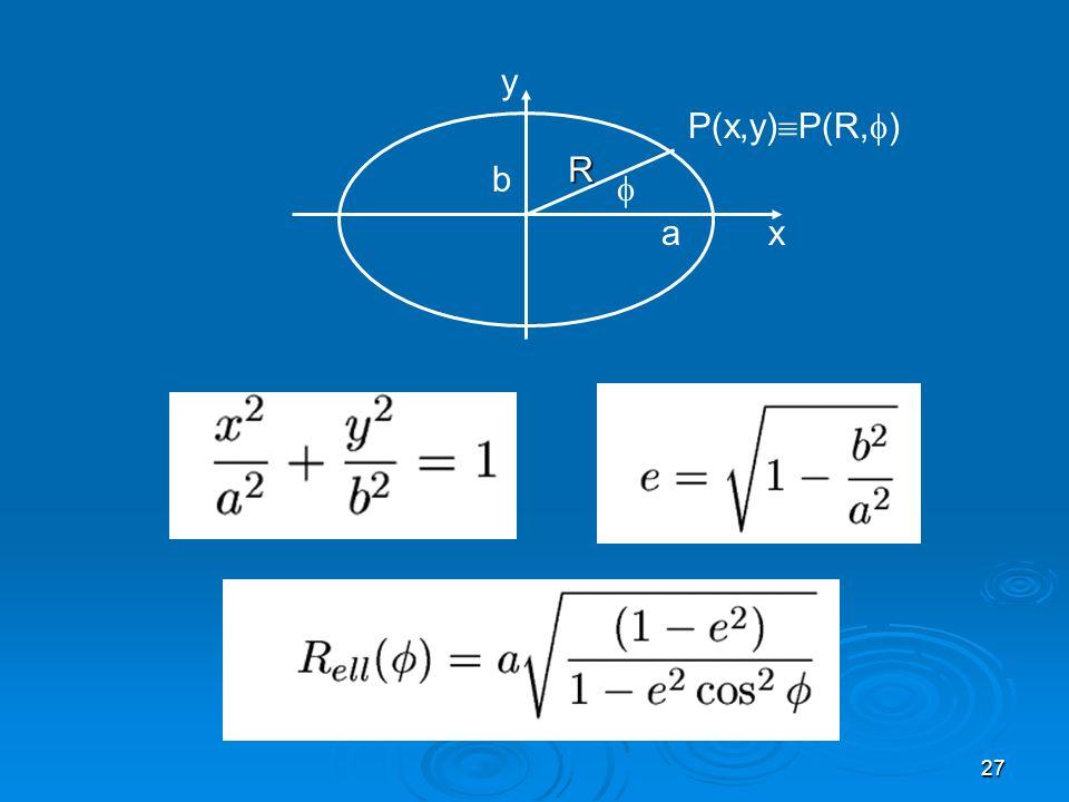 27 R P(x,y) P(R, ) a b x y