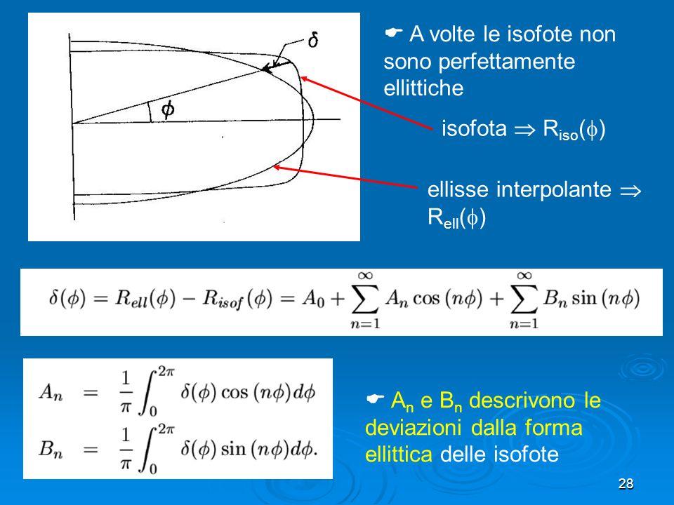 28 isofota R iso ( ) ellisse interpolante R ell ( ) A volte le isofote non sono perfettamente ellittiche A n e B n descrivono le deviazioni dalla forma ellittica delle isofote