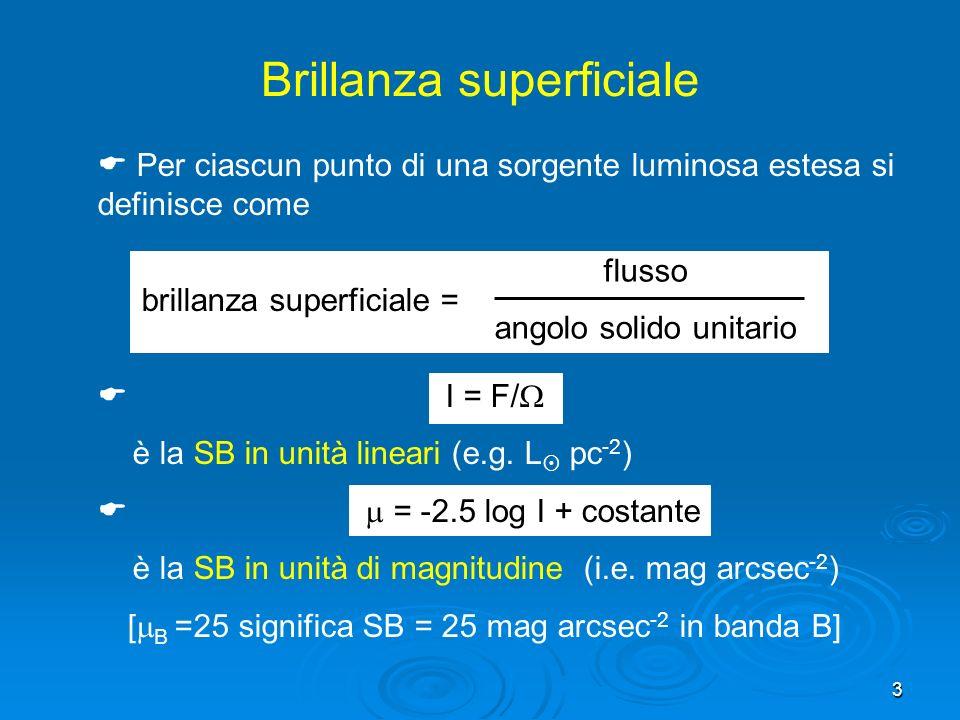 3 Per ciascun punto di una sorgente luminosa estesa si definisce come brillanza superficiale = I = F/ è la SB in unità lineari (e.g.