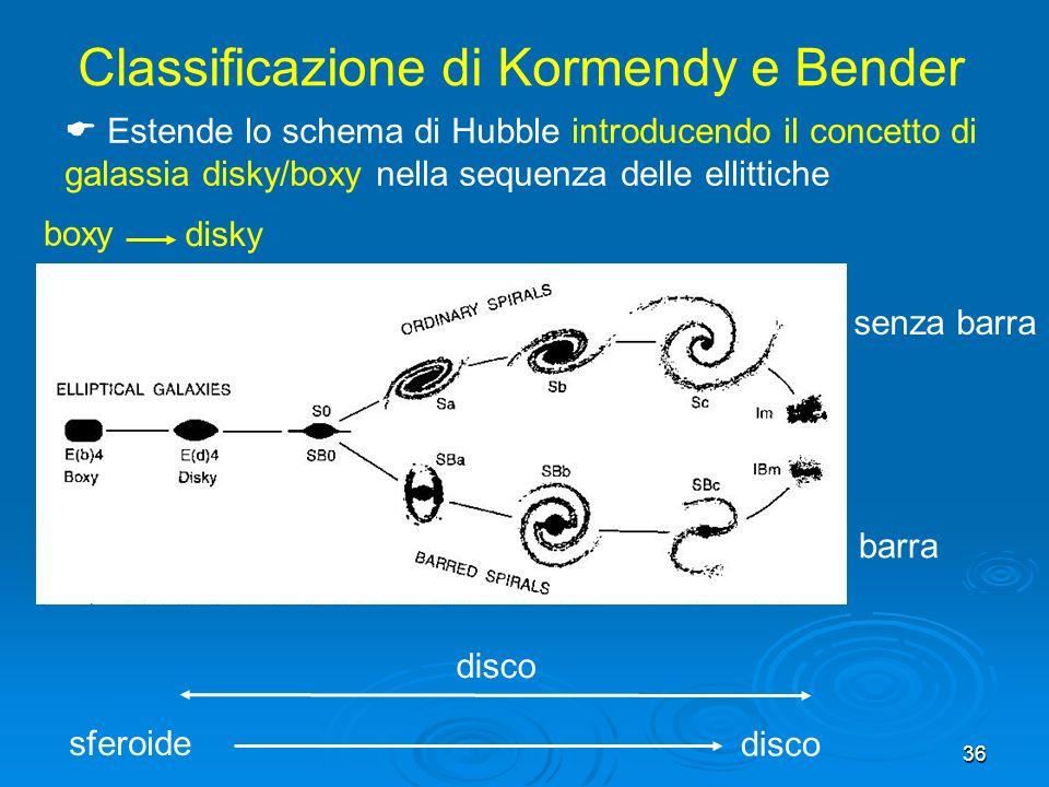 36 sferoide disco senza barra barra Estende lo schema di Hubble introducendo il concetto di galassia disky/boxy nella sequenza delle ellittiche boxy disky disco Classificazione di Kormendy e Bender