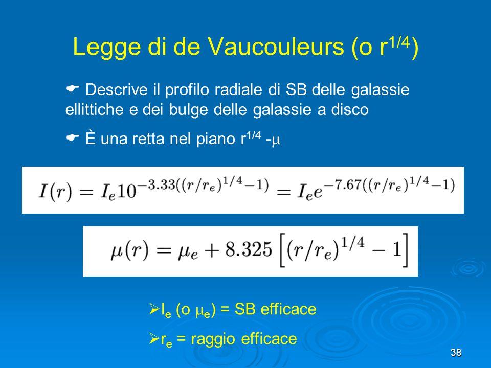 38 Legge di de Vaucouleurs (o r 1/4 ) Descrive il profilo radiale di SB delle galassie ellittiche e dei bulge delle galassie a disco È una retta nel piano r 1/4 - I e (o e ) = SB efficace r e = raggio efficace