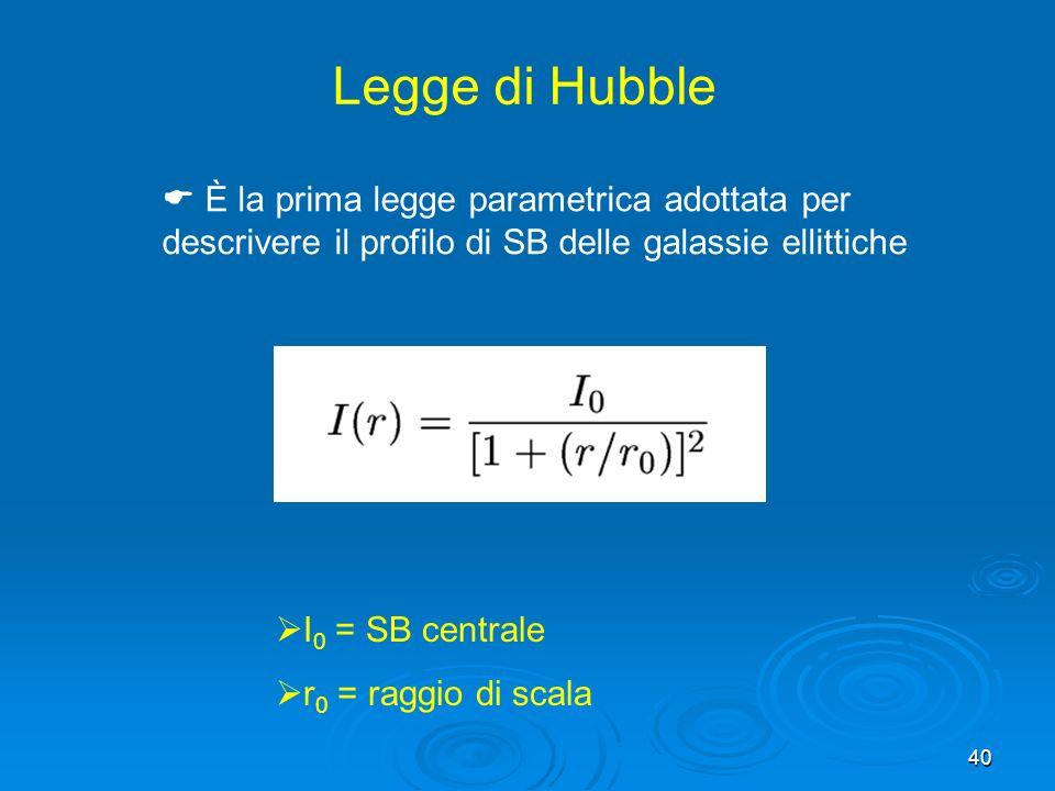 40 Legge di Hubble I 0 = SB centrale r 0 = raggio di scala È la prima legge parametrica adottata per descrivere il profilo di SB delle galassie ellittiche