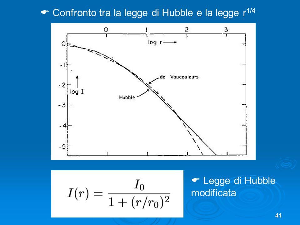 41 Confronto tra la legge di Hubble e la legge r 1/4 Legge di Hubble modificata