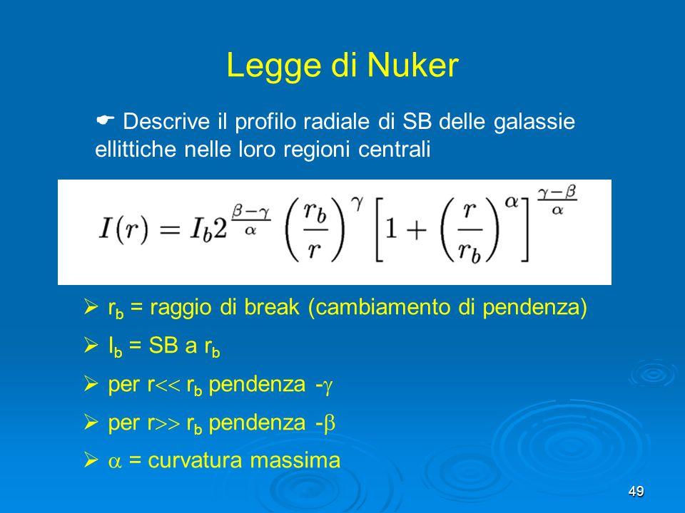 49 Legge di Nuker r b = raggio di break (cambiamento di pendenza) I b = SB a r b per r r b pendenza - = curvatura massima Descrive il profilo radiale di SB delle galassie ellittiche nelle loro regioni centrali