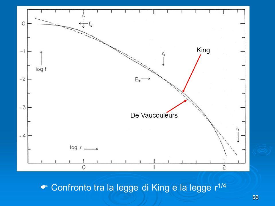 56 Confronto tra la legge di King e la legge r 1/4 King De Vaucouleurs