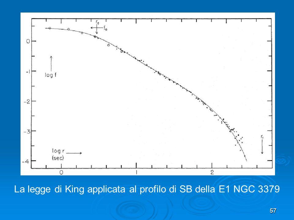 57 La legge di King applicata al profilo di SB della E1 NGC 3379