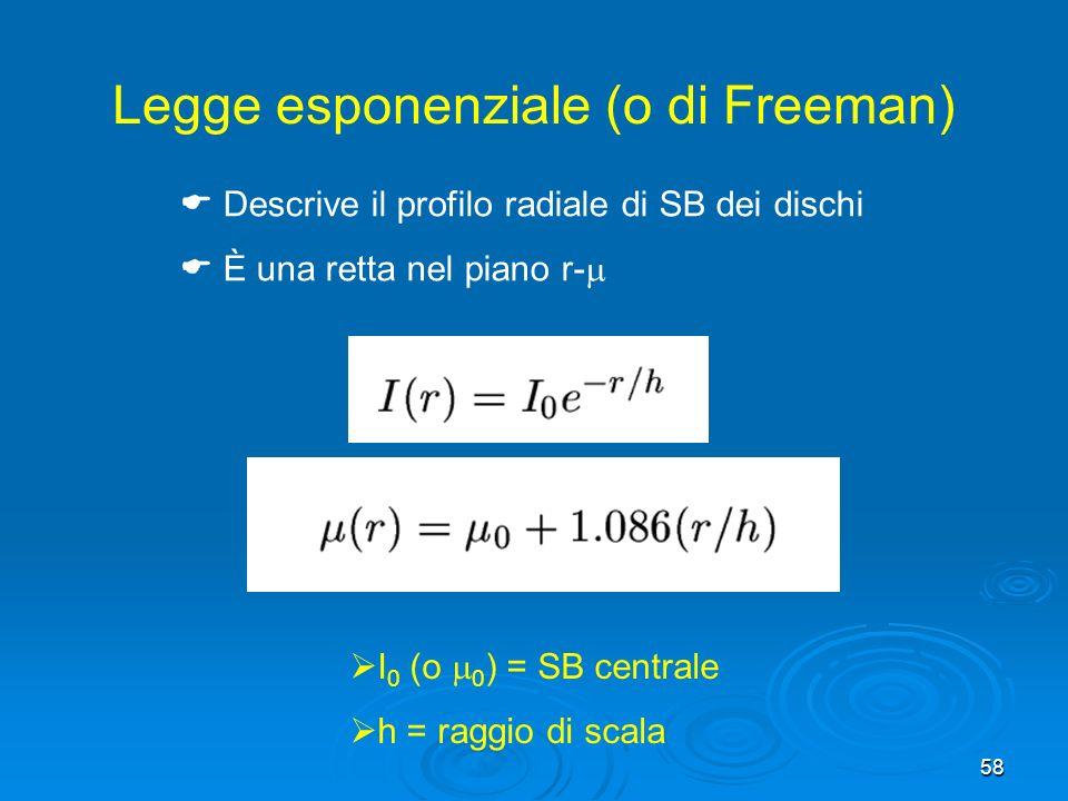 58 Legge esponenziale (o di Freeman) Descrive il profilo radiale di SB dei dischi È una retta nel piano r- I 0 (o 0 ) = SB centrale h = raggio di scala
