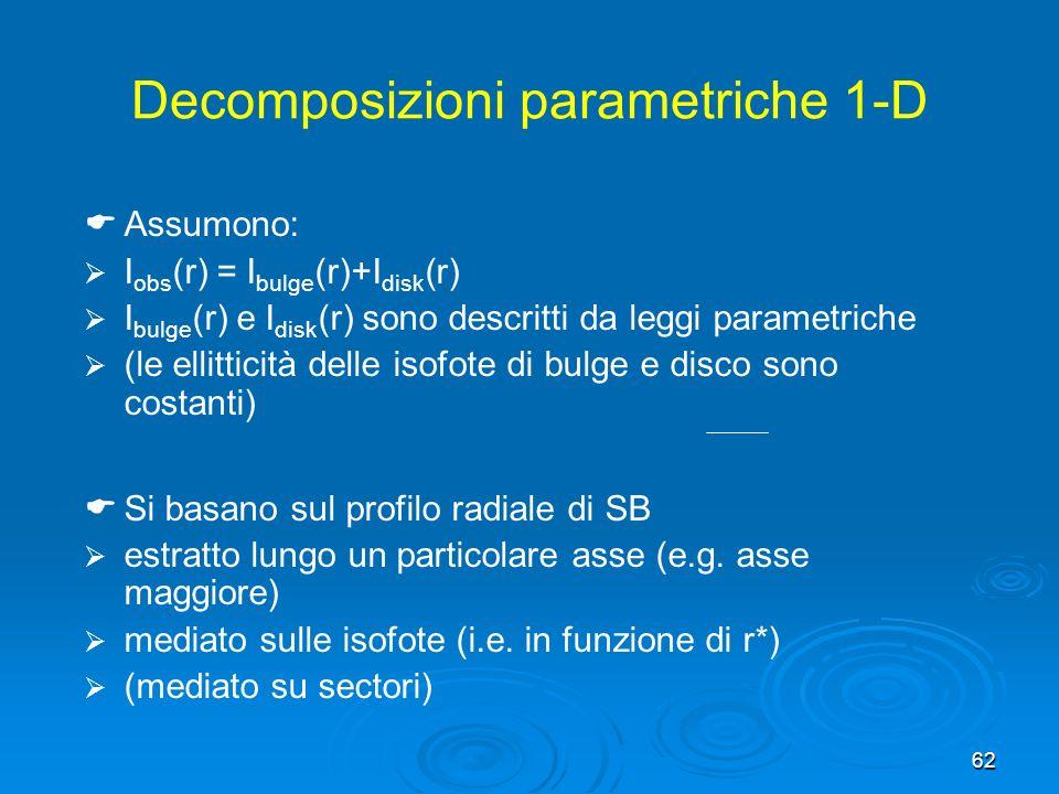 62 Decomposizioni parametriche 1-D Assumono: I obs (r) = I bulge (r)+I disk (r) I bulge (r) e I disk (r) sono descritti da leggi parametriche (le ellitticità delle isofote di bulge e disco sono costanti) Si basano sul profilo radiale di SB estratto lungo un particolare asse (e.g.