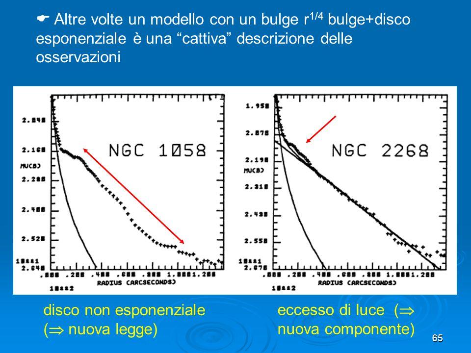 65 Altre volte un modello con un bulge r 1/4 bulge+disco esponenziale è una cattiva descrizione delle osservazioni disco non esponenziale ( nuova legge) eccesso di luce ( nuova componente)