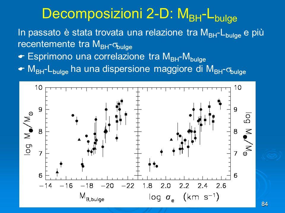 84 In passato è stata trovata una relazione tra M BH -L bulge e più recentemente tra M BH - bulge Esprimono una correlazione tra M BH -M bulge M BH -L bulge ha una dispersione maggiore di M BH - bulge Decomposizioni 2-D: M BH -L bulge
