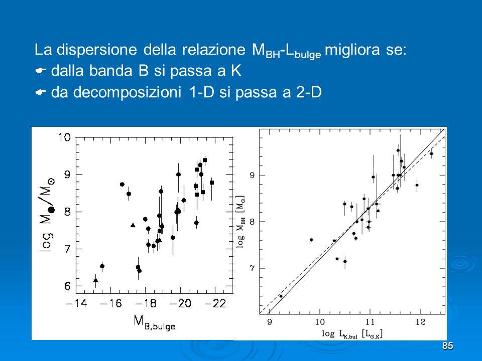 85 La dispersione della relazione M BH -L bulge migliora se: dalla banda B si passa a K da decomposizioni 1-D si passa a 2-D