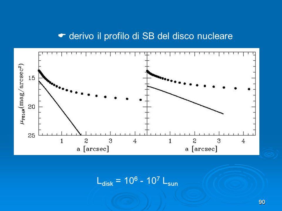 90 L disk = 10 6 - 10 7 L sun derivo il profilo di SB del disco nucleare