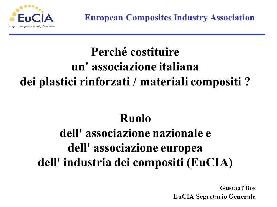 European Composites Industry Association Perché costituire un' associazione italiana dei plastici rinforzati / materiali compositi ? Ruolo dell' assoc