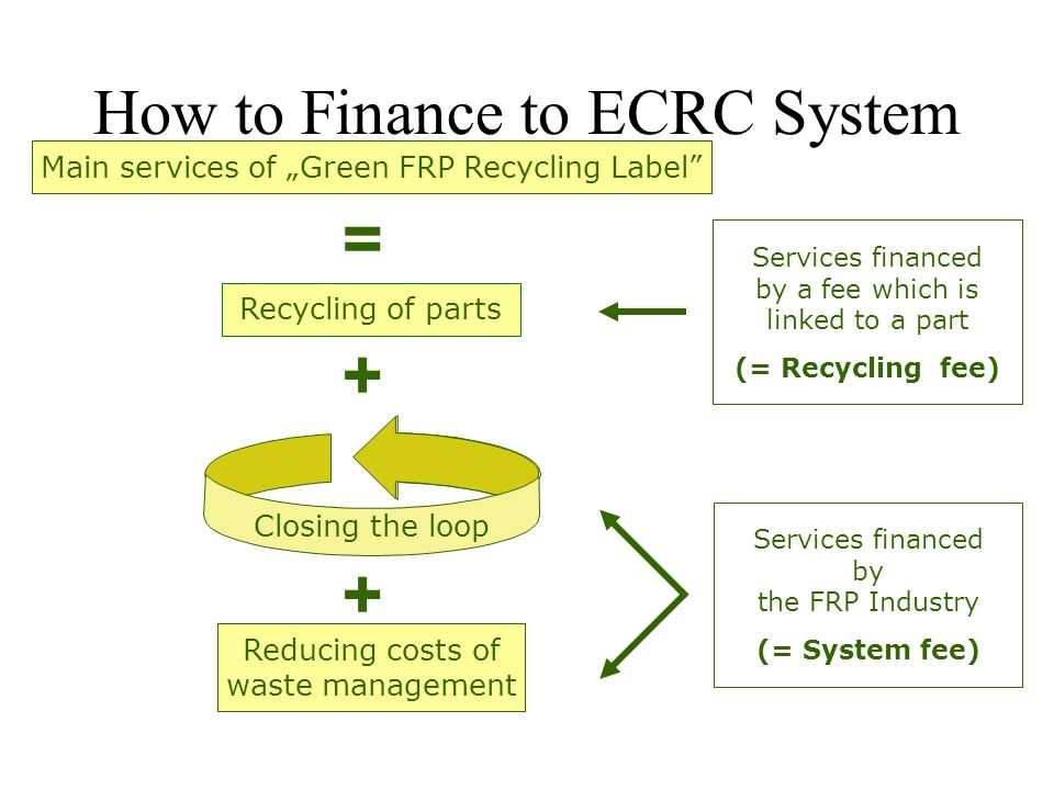 ECRC Green FRP Label System fee CategoryCompany turnover (*10 Euro) Annual fee (Euro) 1> 10015.000 250 – 10010.000 325 – 505.000 410 – 252.500 5< 101.000