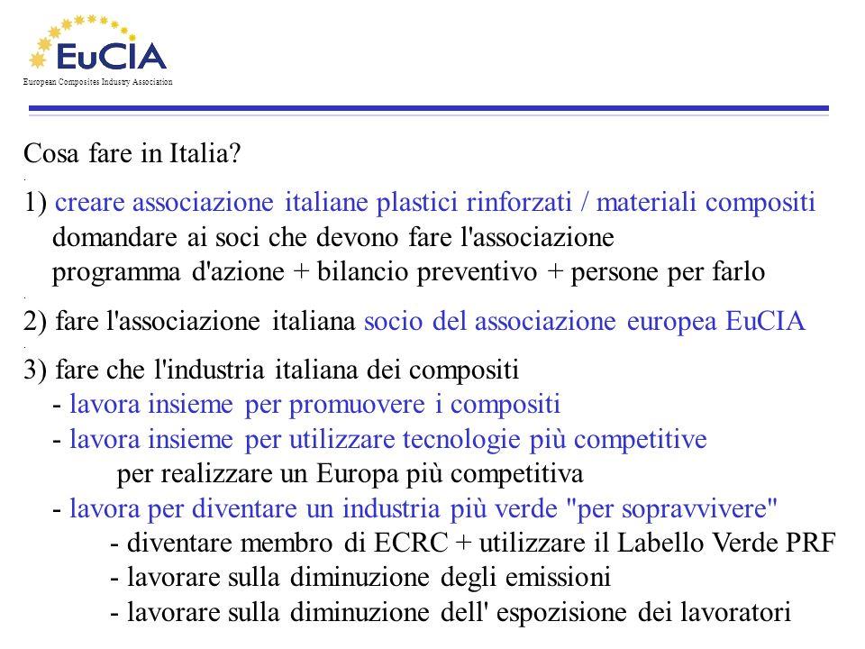 European Composites Industry Association Cosa fare in Italia?. 1) creare associazione italiane plastici rinforzati / materiali compositi domandare ai