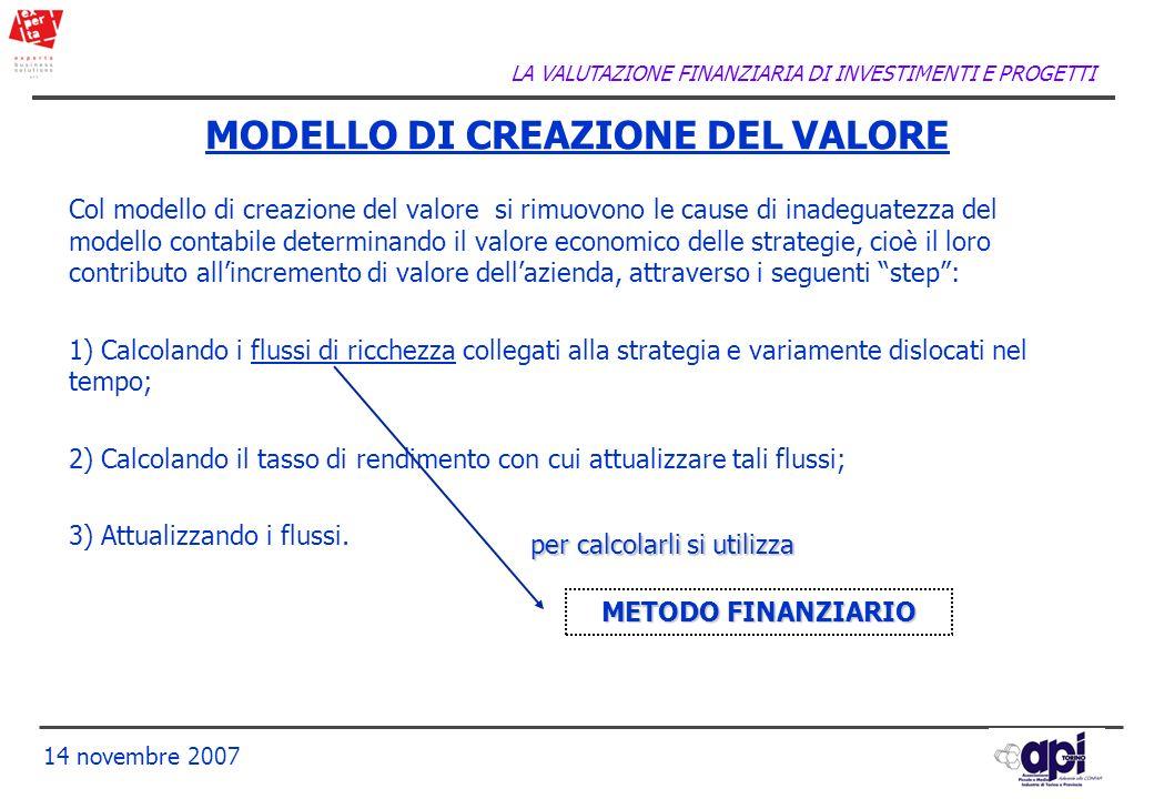 LA VALUTAZIONE FINANZIARIA DI INVESTIMENTI E PROGETTI 14 novembre 2007 MODELLO DI CREAZIONE DEL VALORE Col modello di creazione del valore si rimuovon