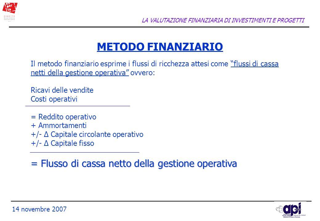 LA VALUTAZIONE FINANZIARIA DI INVESTIMENTI E PROGETTI 14 novembre 2007 METODO FINANZIARIO Il metodo finanziario esprime i flussi di ricchezza attesi c