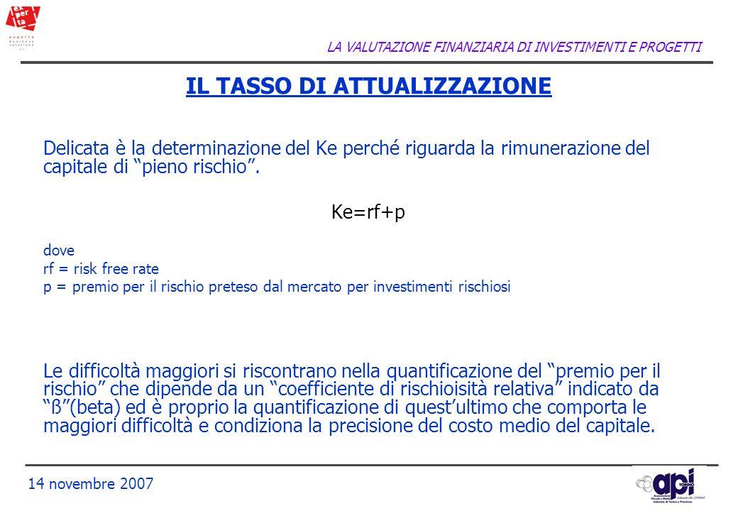 LA VALUTAZIONE FINANZIARIA DI INVESTIMENTI E PROGETTI 14 novembre 2007 IL TASSO DI ATTUALIZZAZIONE Delicata è la determinazione del Ke perché riguarda