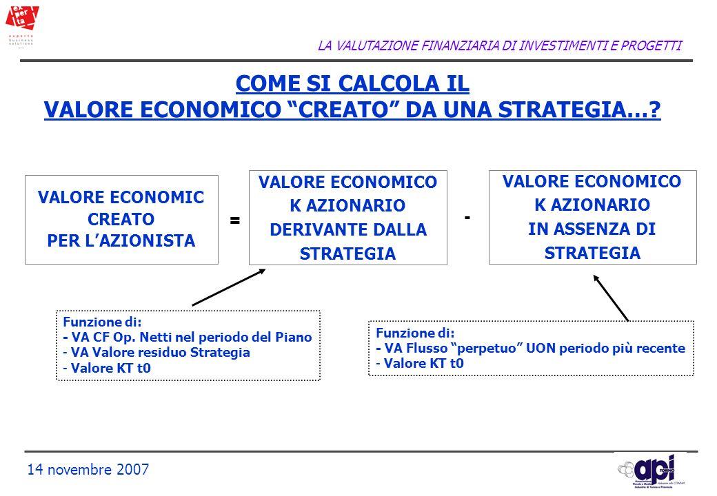 LA VALUTAZIONE FINANZIARIA DI INVESTIMENTI E PROGETTI 14 novembre 2007 COME SI CALCOLA IL VALORE ECONOMICO CREATO DA UNA STRATEGIA…? VALORE ECONOMIC C