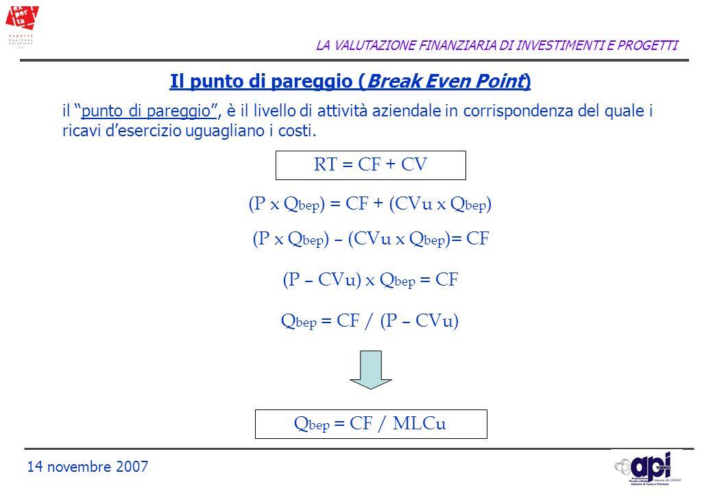 LA VALUTAZIONE FINANZIARIA DI INVESTIMENTI E PROGETTI 14 novembre 2007 RT = CF + CV (P x Q bep ) = CF + (CVu x Q bep ) (P x Q bep ) – (CVu x Q bep )=