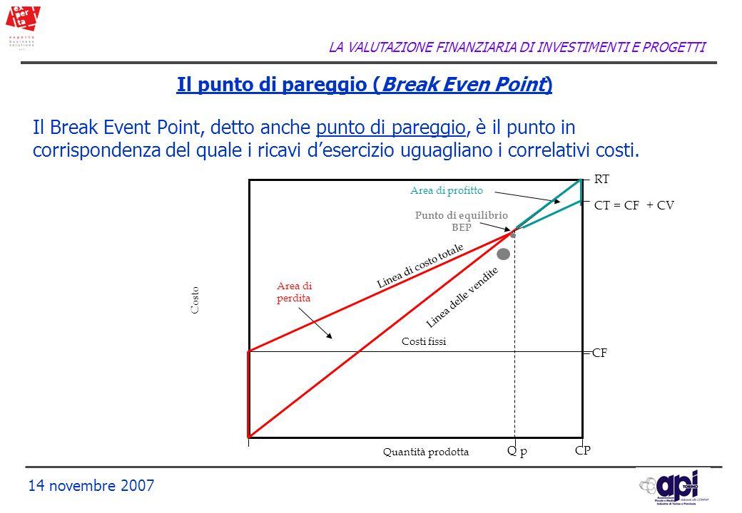 LA VALUTAZIONE FINANZIARIA DI INVESTIMENTI E PROGETTI 14 novembre 2007 Il Break Event Point, detto anche punto di pareggio, è il punto in corrisponden