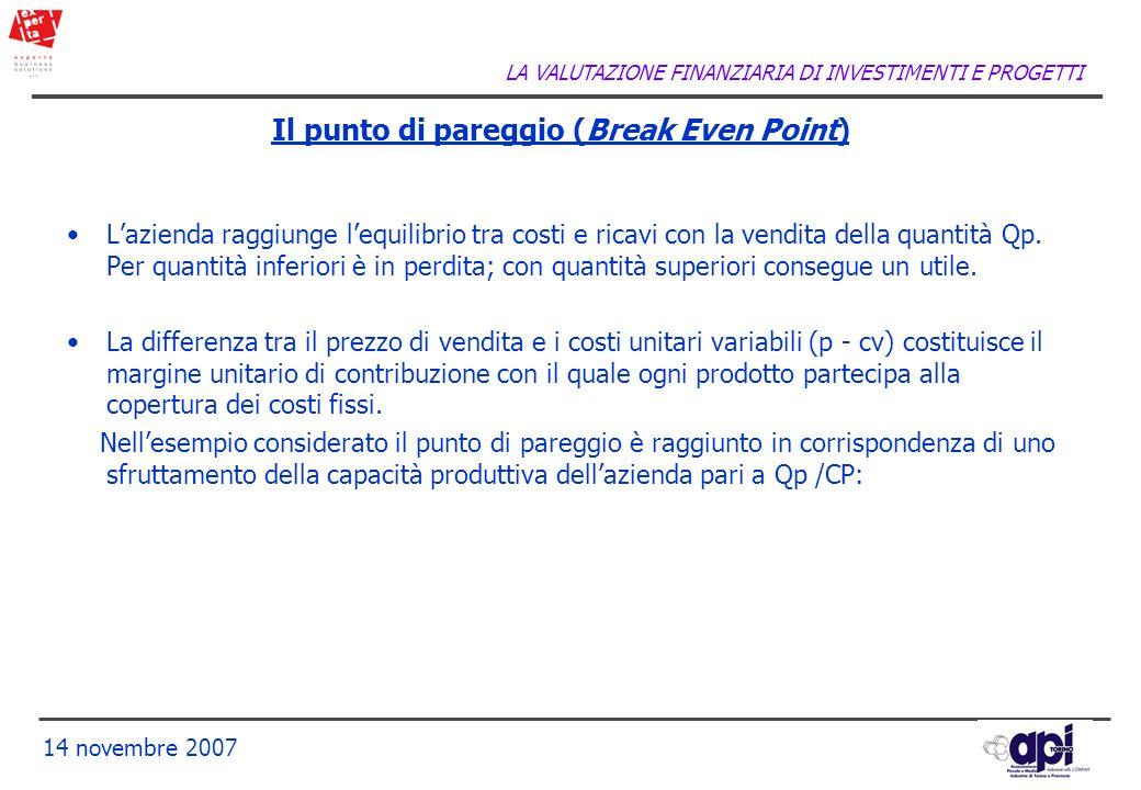 LA VALUTAZIONE FINANZIARIA DI INVESTIMENTI E PROGETTI 14 novembre 2007 Lazienda raggiunge lequilibrio tra costi e ricavi con la vendita della quantità