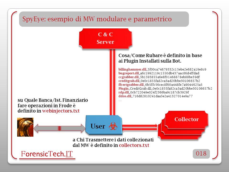 SpyEye: esempio di MW modulare e parametrico 018 User Cosa/Come Rubare è definito in base ai Plugin Installati sulla Bot.