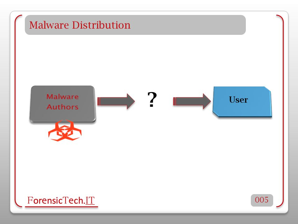 Malware Distribution 006 Pay-per-Install Drive-by-Download Exploit-as-a-Services