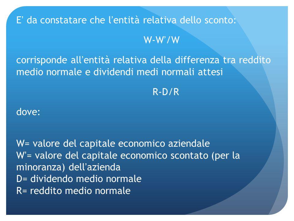 E da constatare che lentità relativa dello sconto: W-W/W corrisponde allentità relativa della differenza tra reddito medio normale e dividendi medi no