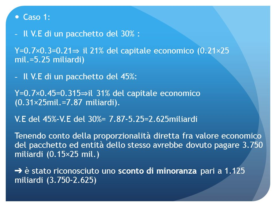Caso 1: -Il V.E di un pacchetto del 30% : Y=0.7×0.3=0.21 il 21% del capitale economico (0.21×25 mil.=5.25 miliardi) -Il V.E di un pacchetto del 45%: Y