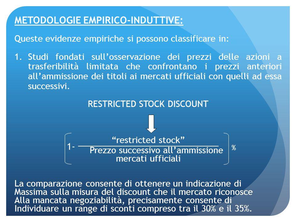 METODOLOGIE EMPIRICO-INDUTTIVE: Queste evidenze empiriche si possono classificare in: 1.Studi fondati sullosservazione dei prezzi delle azioni a trasf