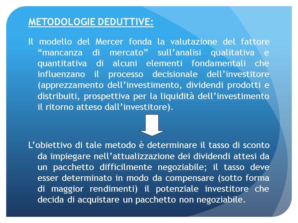 METODOLOGIE DEDUTTIVE: Il modello del Mercer fonda la valutazione del fattore mancanza di mercato sullanalisi qualitativa e quantitativa di alcuni ele