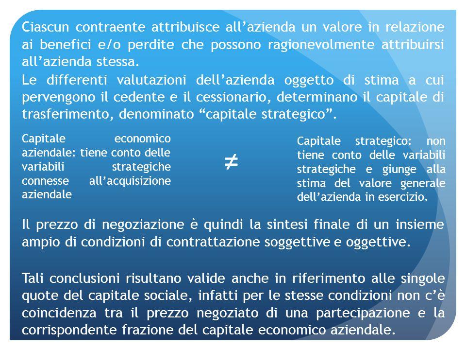 La prassi italiana riconosce un premio di maggioranza tra il 25% e 35% del capitale economico Si assume % media premio di magg.