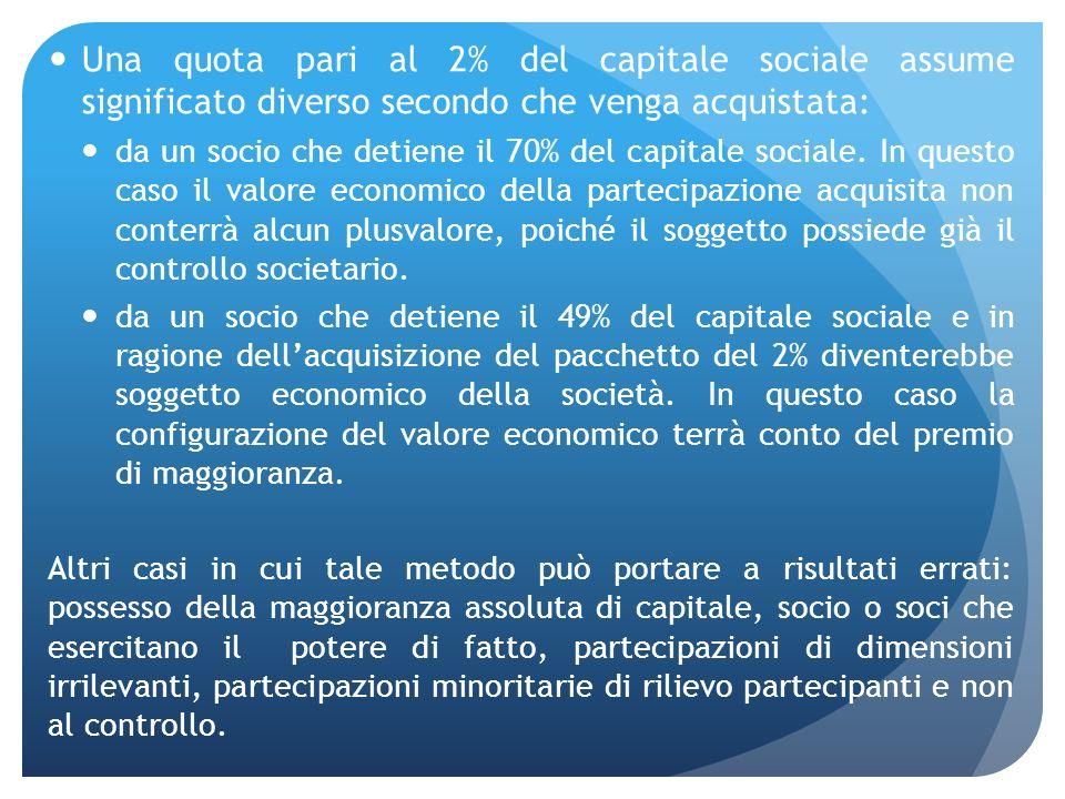 Una quota pari al 2% del capitale sociale assume significato diverso secondo che venga acquistata: da un socio che detiene il 70% del capitale sociale