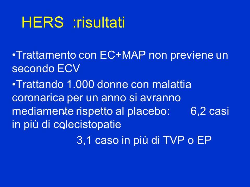 HERS :risultati Trattamento con EC+MAP non previene un secondo ECV Trattando 1.000 donne con malattia coronarica per un anno si avranno mediamente ris
