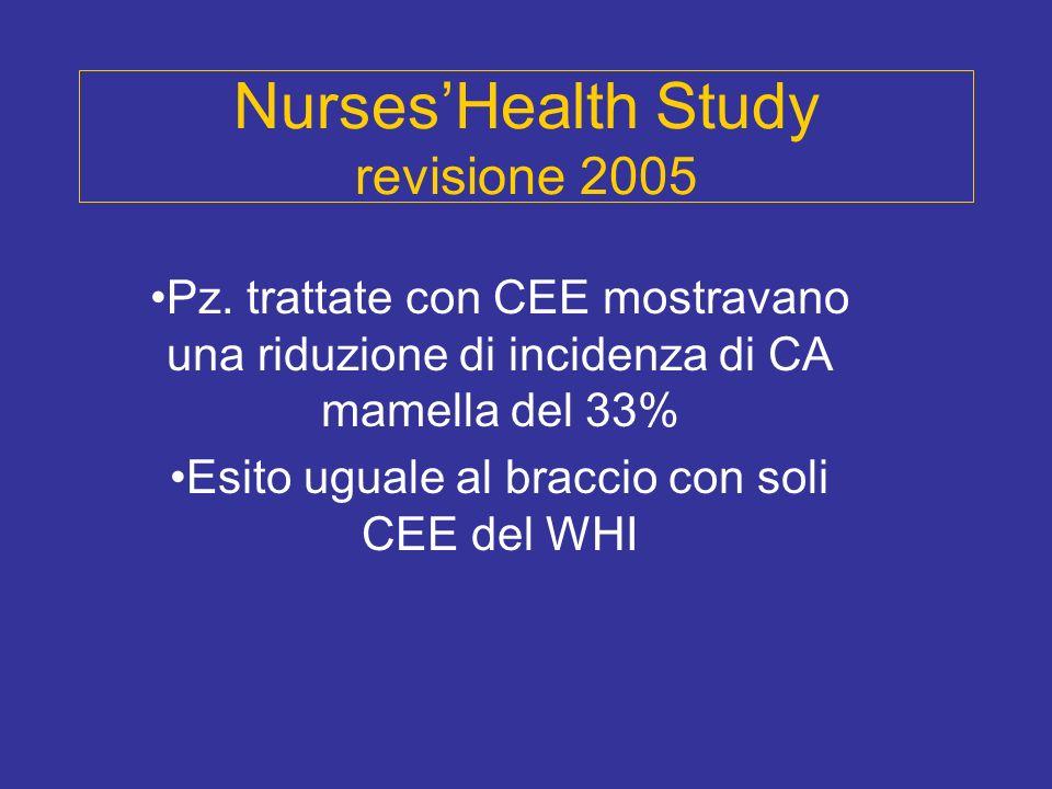 NursesHealth Study revisione 2005 Pz. trattate con CEE mostravano una riduzione di incidenza di CA mamella del 33% Esito uguale al braccio con soli CE