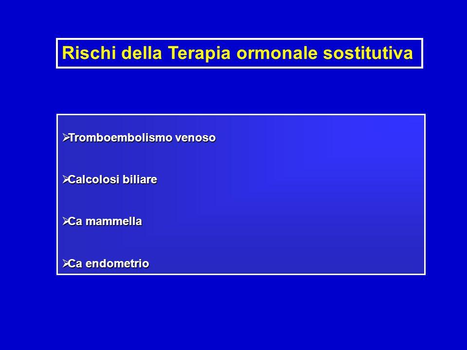 Tromboembolismo venoso Tromboembolismo venoso Calcolosi biliare Calcolosi biliare Ca mammella Ca mammella Ca endometrio Ca endometrio Rischi della Ter