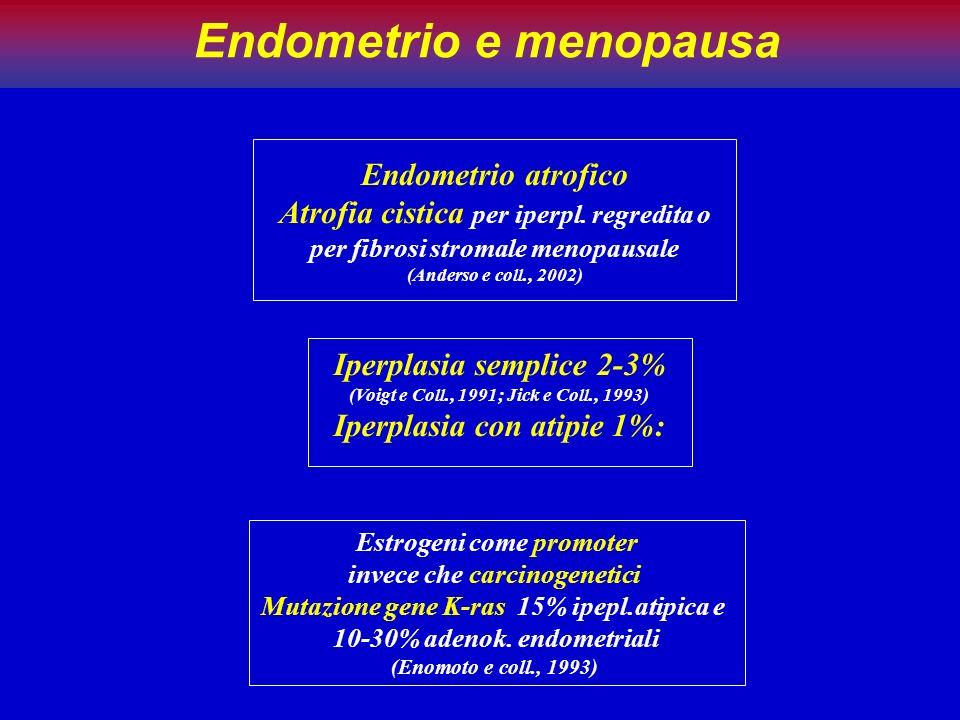 Endometrio atrofico Atrofia cistica per iperpl. regredita o per fibrosi stromale menopausale (Anderso e coll., 2002) Iperplasia semplice 2-3% (Voigt e