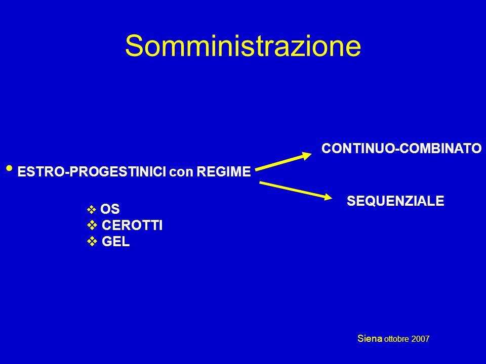 Somministrazione ESTRO-PROGESTINICI con REGIME CONTINUO-COMBINATO SEQUENZIALE OS CEROTTI GEL Siena ottobre 2007
