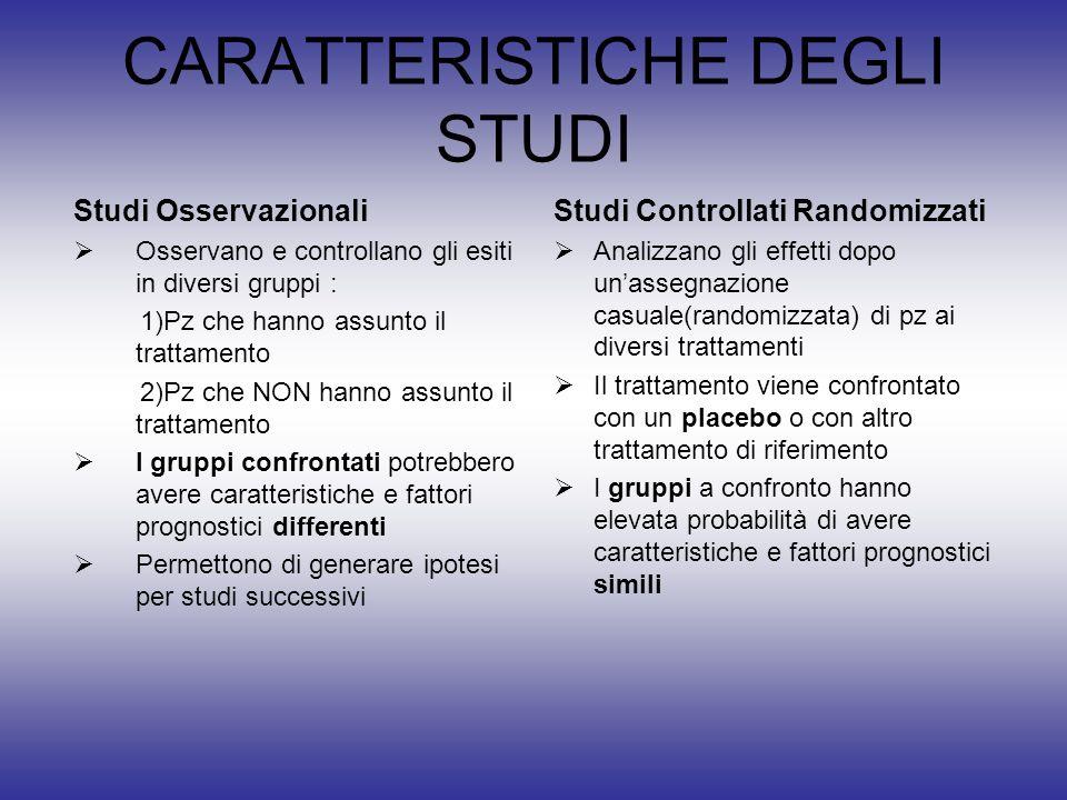 CARATTERISTICHE DEGLI STUDI Studi Osservazionali Osservano e controllano gli esiti in diversi gruppi : 1)Pz che hanno assunto il trattamento 2)Pz che