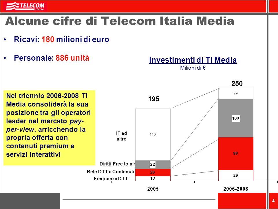 4 Alcune cifre di Telecom Italia Media Ricavi: 180 milioni di euro Personale: 886 unità 195 250 IT ed altro Diritti Free to air Rete DTT e Contenuti Frequenze DTT Investimenti di TI Media Milioni di Nel triennio 2006-2008 TI Media consoliderà la sua posizione tra gli operatori leader nel mercato pay- per-view, arricchendo la propria offerta con contenuti premium e servizi interattivi