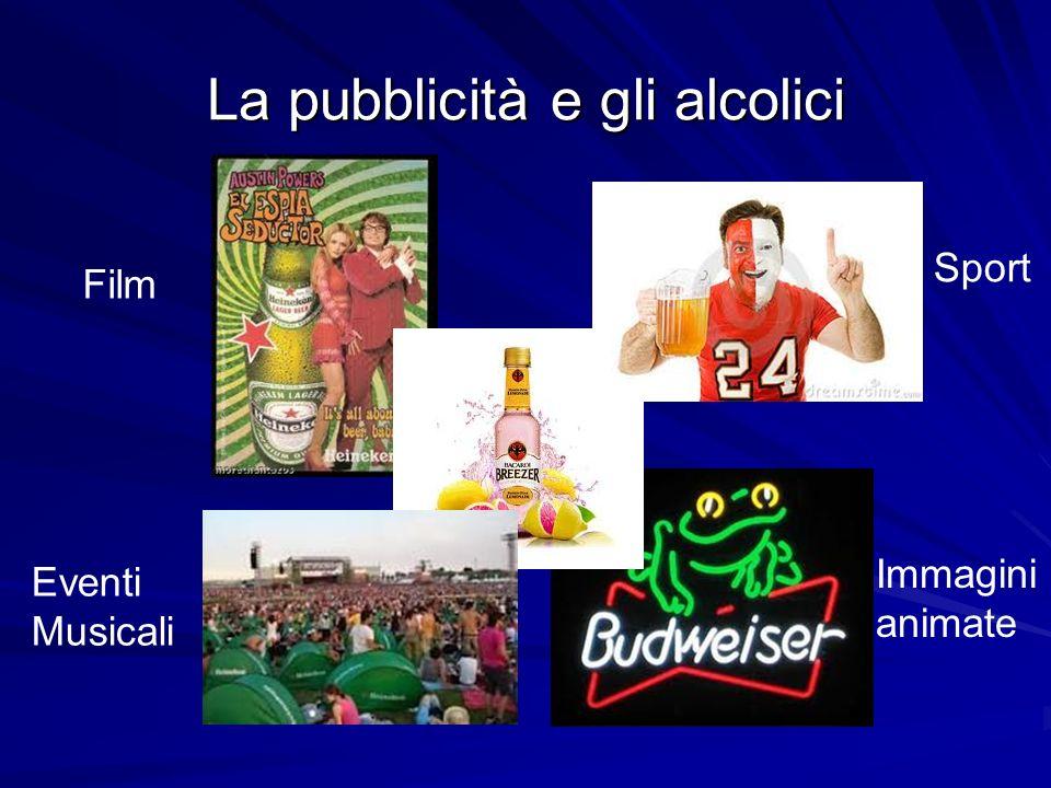La pubblicità e gli alcolici Film Sport Immagini animate Eventi Musicali