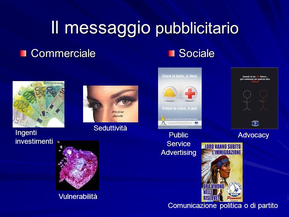 Il messaggio pubblicitario CommercialeSociale Ingenti investimenti Seduttività Vulnerabilità Public Service Advertising Advocacy Comunicazione politica o di partito