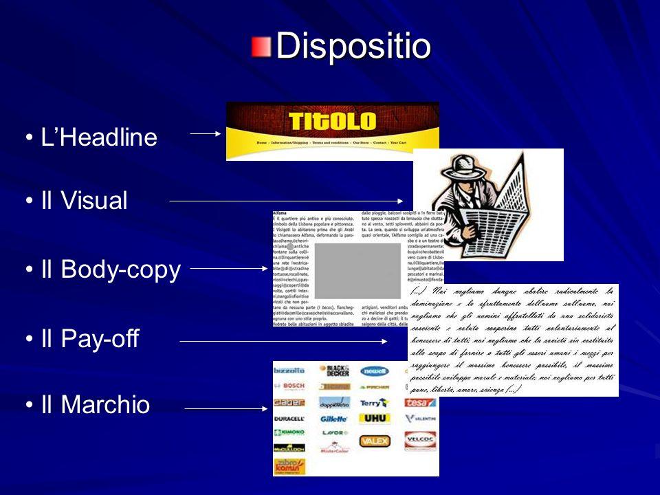 Dispositio LHeadline Il Visual Il Body-copy Il Pay-off Il Marchio