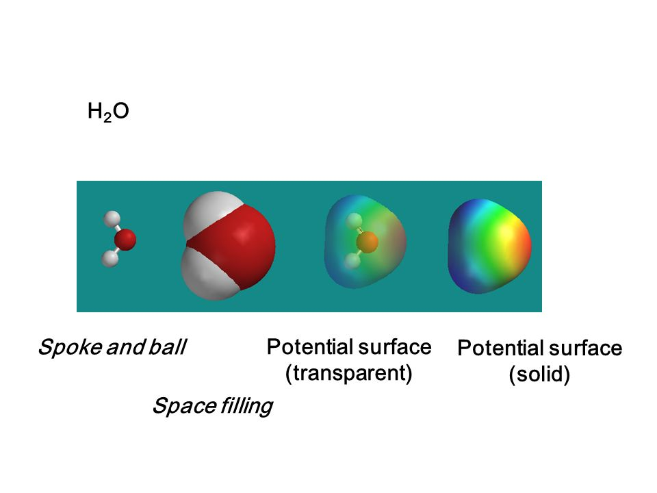 H2OH2O Spoke and ball Space filling Potential surface (transparent) Potential surface (solid)