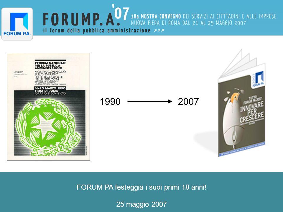 FORUM PA festeggia i suoi primi 18 anni! 25 maggio 2007 1990 2007