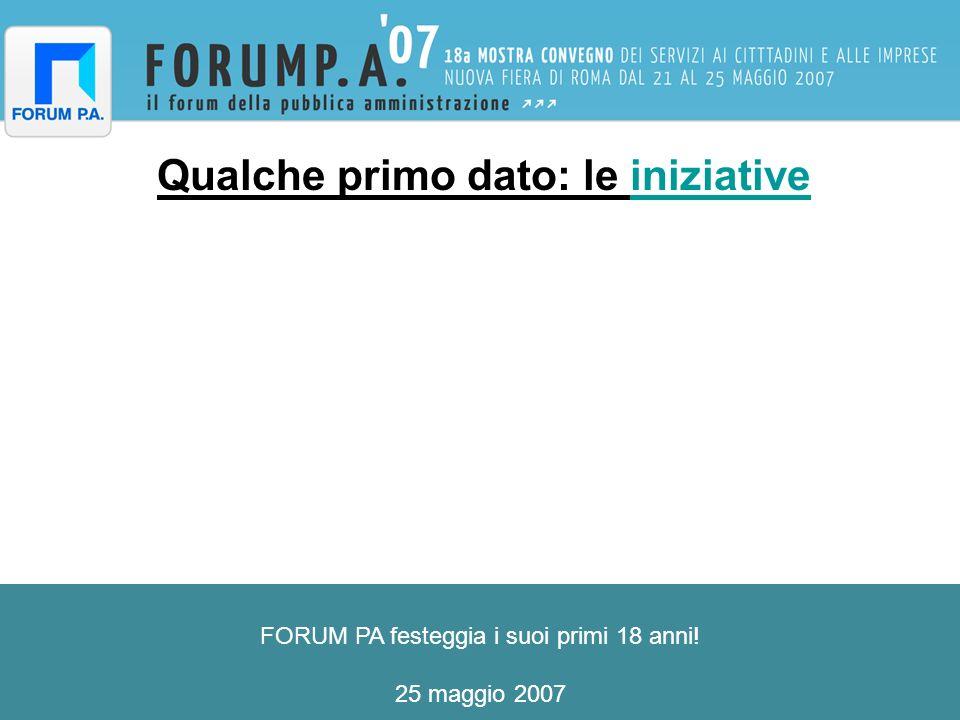 FORUM PA festeggia i suoi primi 18 anni! 25 maggio 2007 Qualche primo dato: le iniziativeiniziative