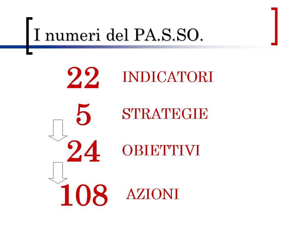 I numeri del PA.S.SO.